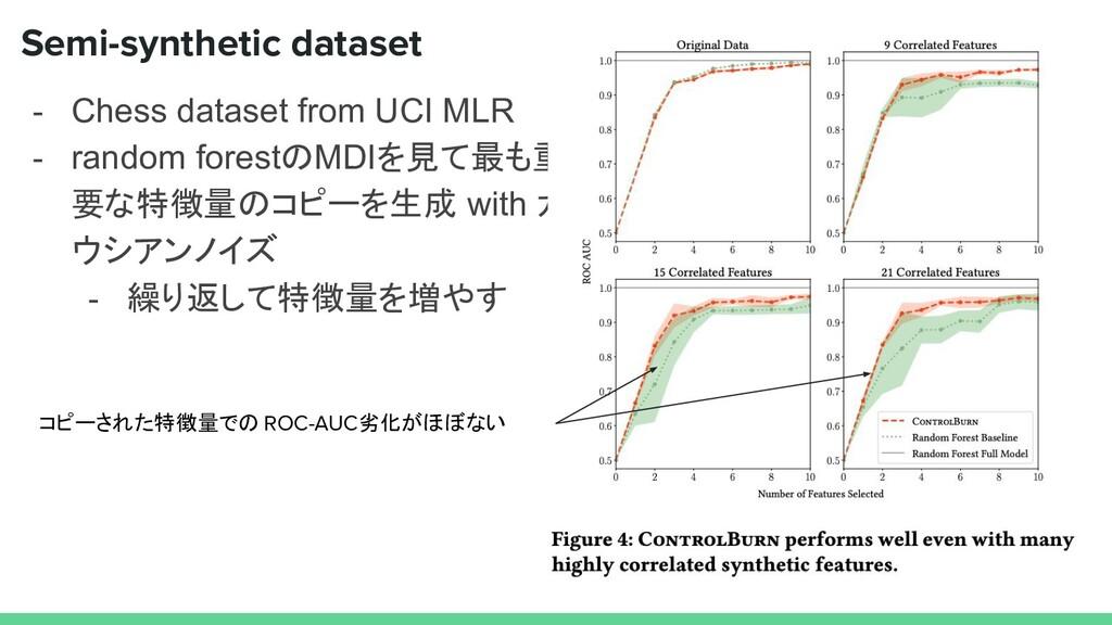 - Chess dataset from UCI MLR - random forestのMD...