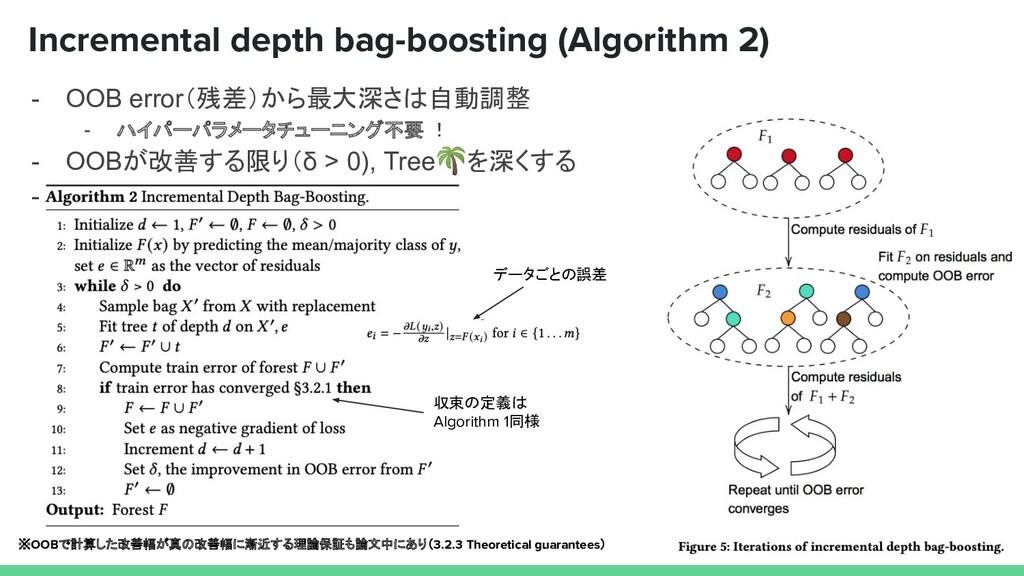 - OOB error(残差)から最大深さは自動調整 - ハイパーパラメータチューニング不要 ...