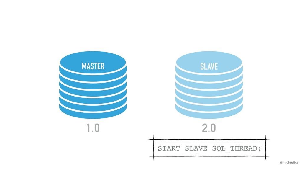 @michieltcs MASTER SLAVE 1.0 2.0 START SLAVE SQ...