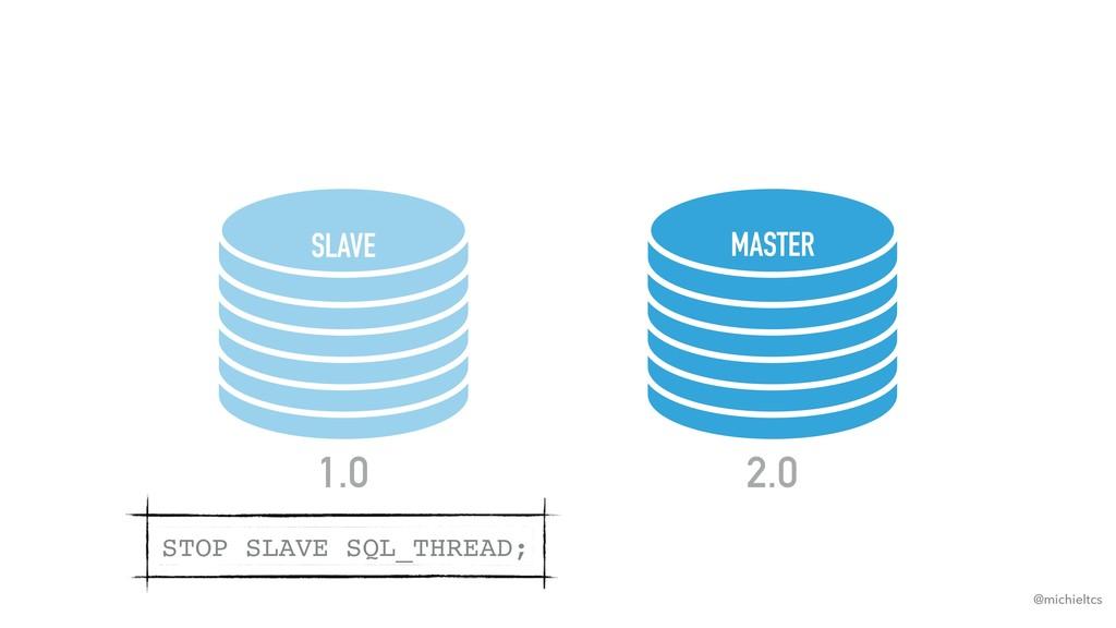 @michieltcs SLAVE MASTER 1.0 2.0 STOP SLAVE SQL...