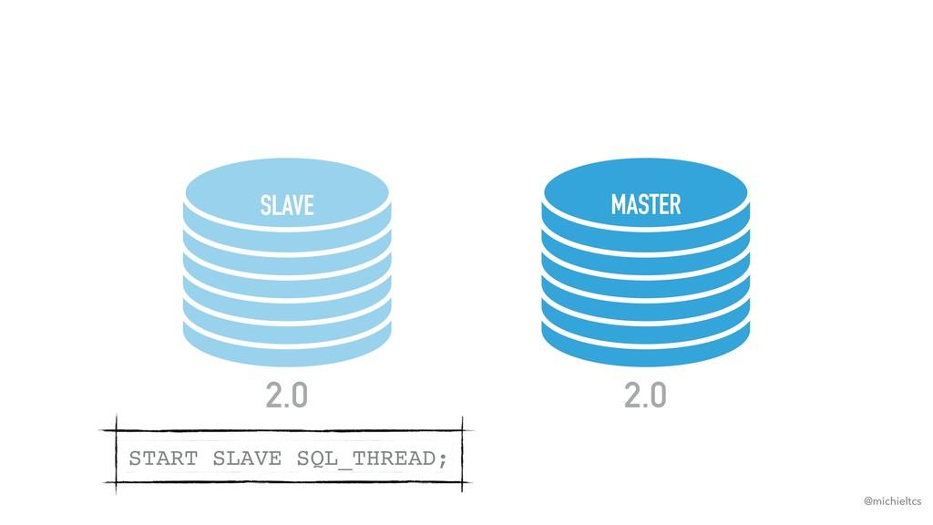 @michieltcs SLAVE MASTER 2.0 2.0 START SLAVE SQ...