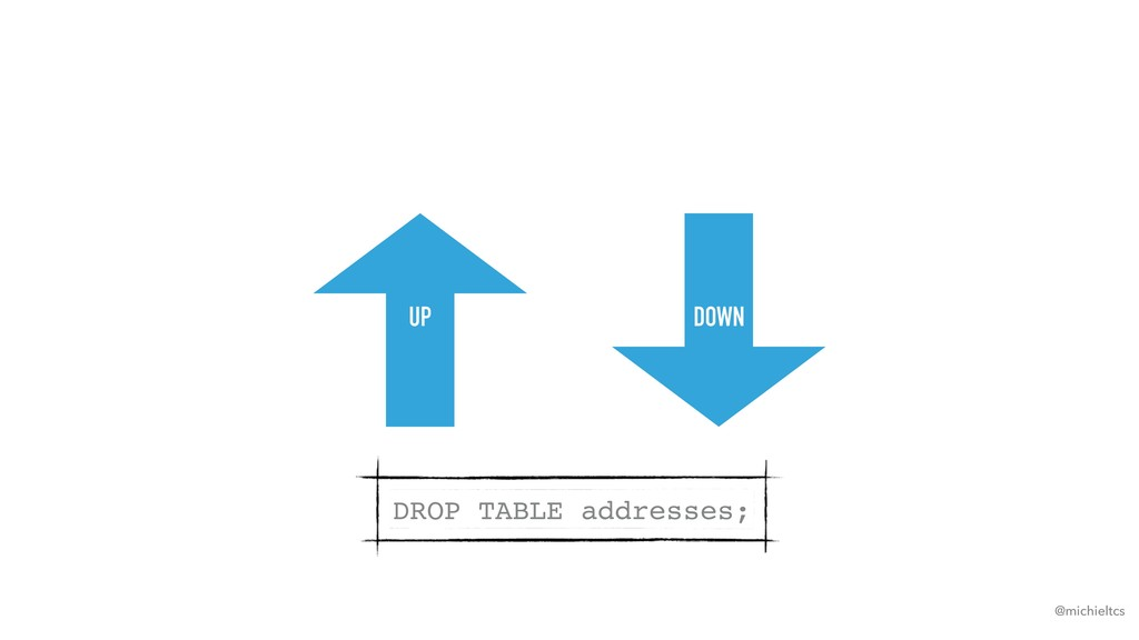 @michieltcs UP DOWN DROP TABLE addresses;