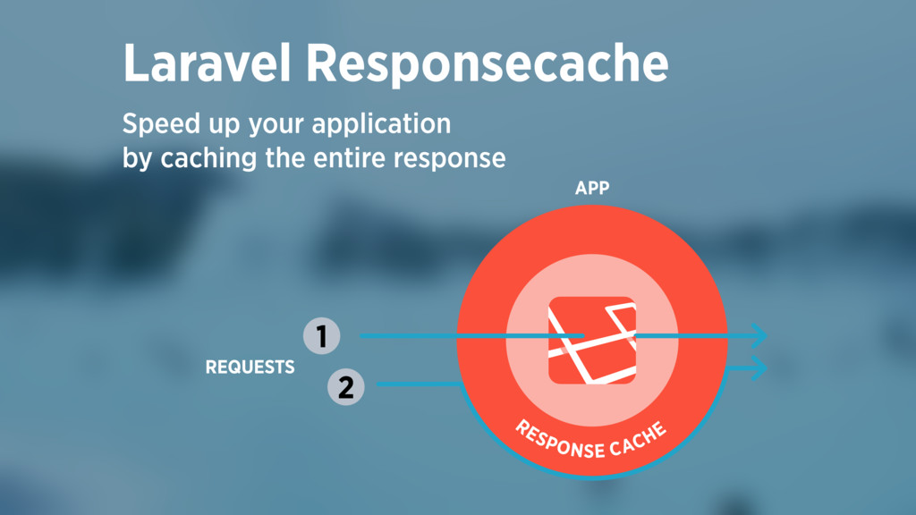 Speed up your application 