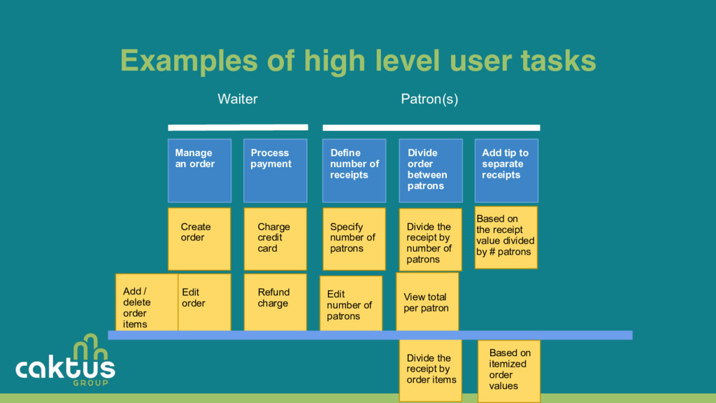 Examples of high level user tasks Manage an ord...