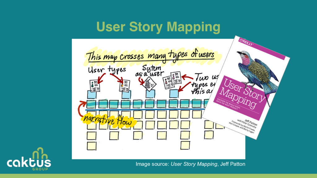 User Story Mapping Image source: User Story Map...
