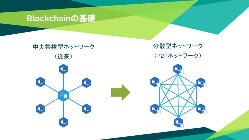 Blockchainの基礎 中央集権型ネットワーク (従来) 分散型ネットワーク (P2Pネッ...