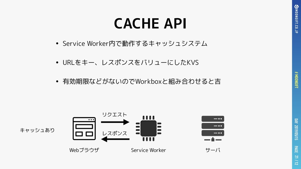 PAGE # MOONGIFT / 12 DAY 2019/05/15 CACHE API •...