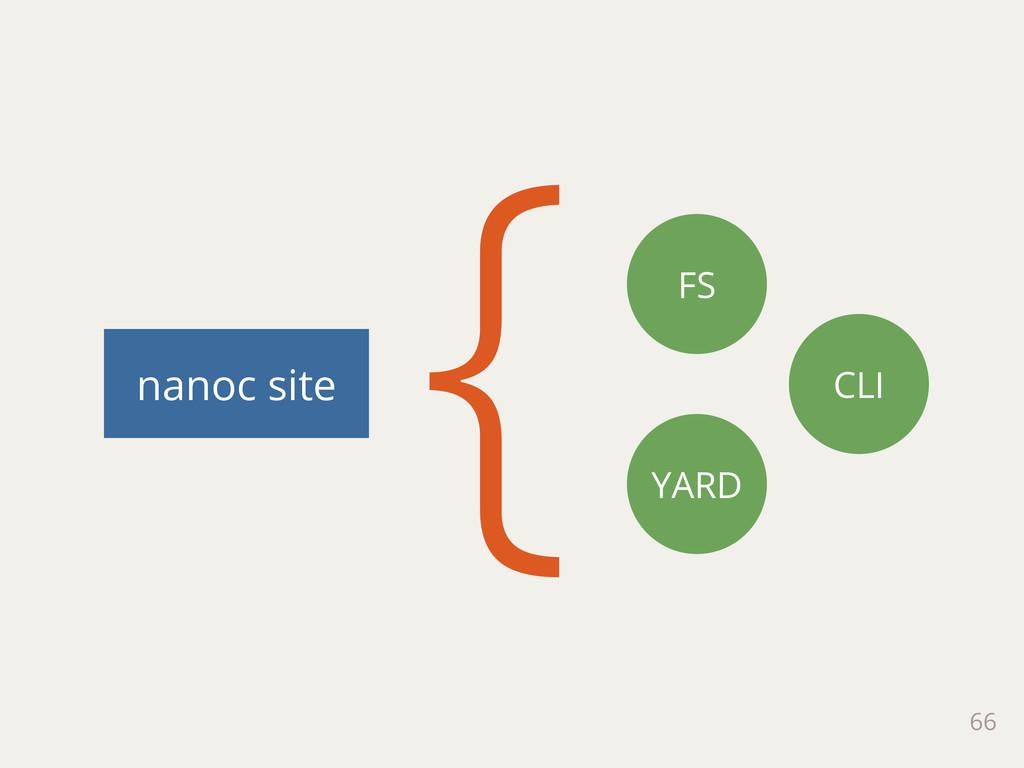 66 nanoc site CLI YARD FS {