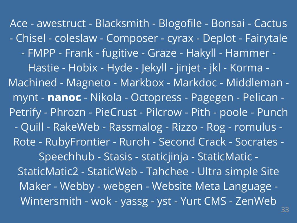 Ace - awestruct - Blacksmith - Blogofile - Bonsa...