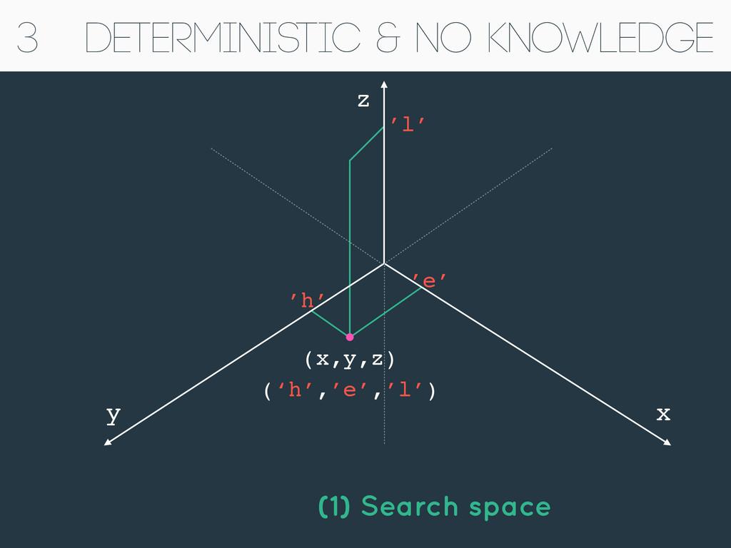 (x,y,z) Deterministic & No Knowledge 3 x y z ('...