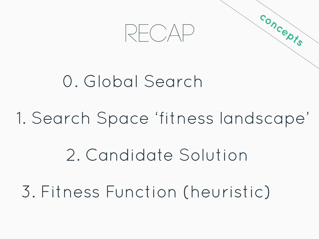 RECAP 1. Search Space 'fitness landscape' 2. Ca...