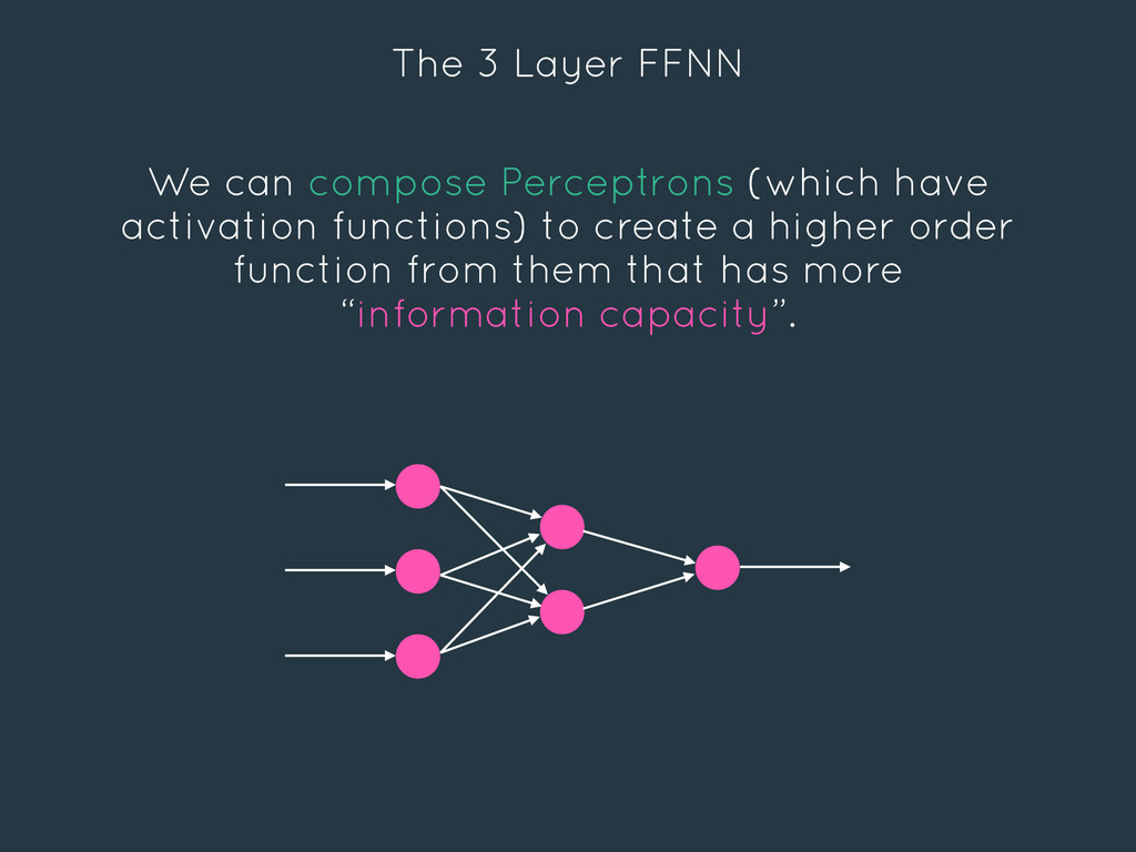 The 3 Layer FFNN We can compose Perceptrons (wh...