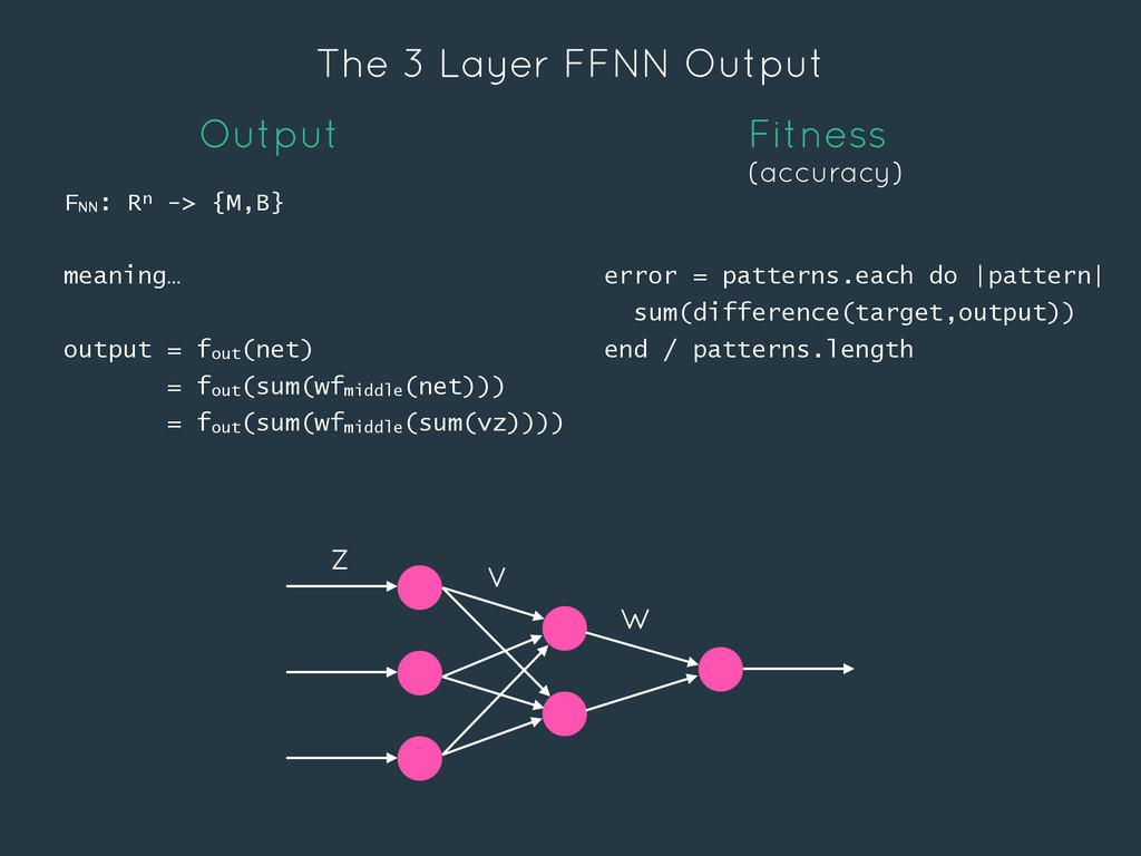 The 3 Layer FFNN Output FNN: Rn -> {M,B} ! mean...