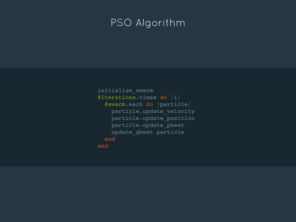 PSO Algorithm initialize_swarm! @iterations.tim...