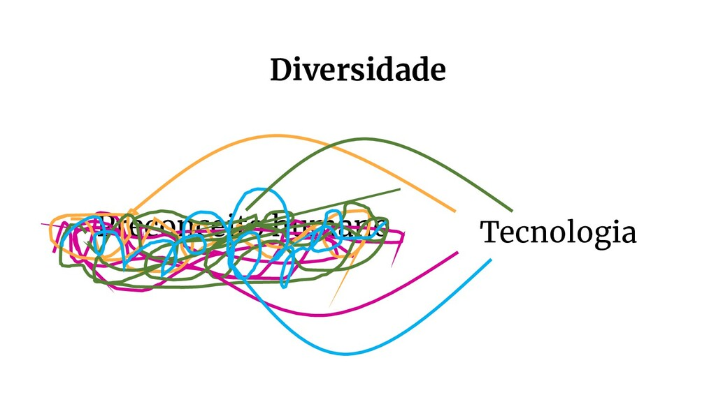 Preconceito humano Tecnologia Diversidade
