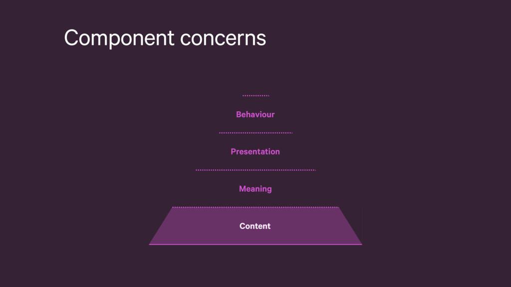 Component concerns Behaviour Presentation Meani...