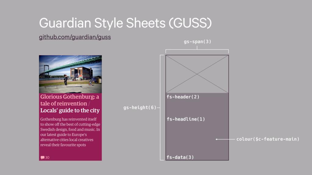 Guardian Style Sheets (GUSS) github.com/guardia...