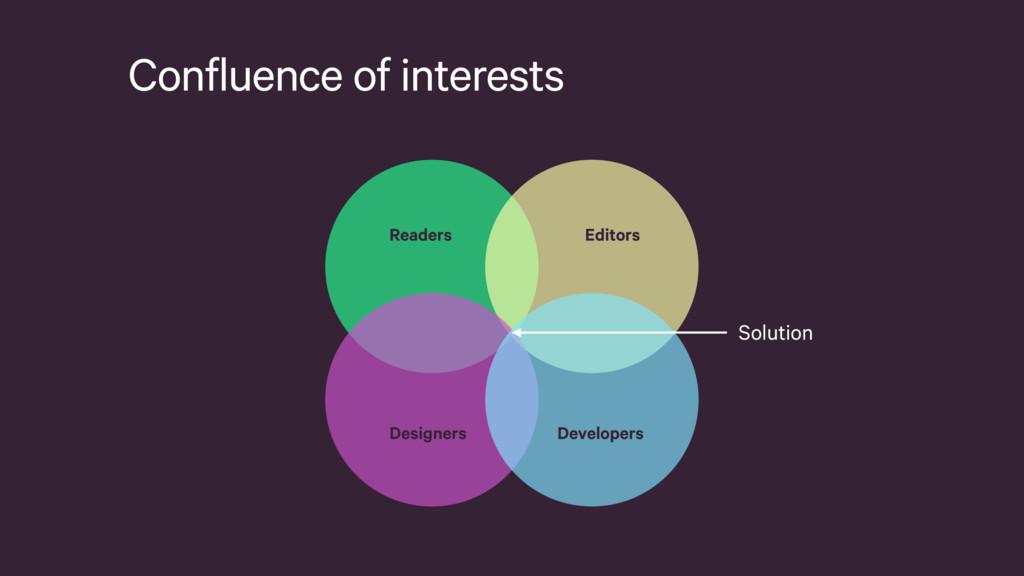 Confluence of interests Readers Editors Designe...