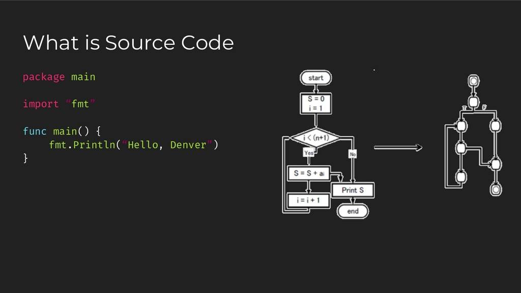 "What is Source Code package main import ""fmt"" f..."