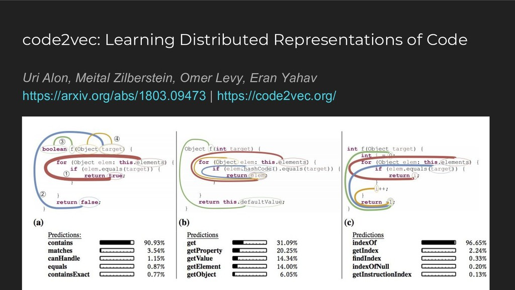 code2vec: Learning Distributed Representations ...