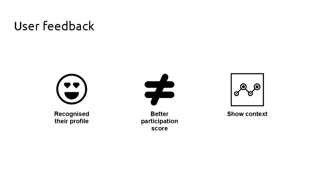 User feedback Better participation score Show c...