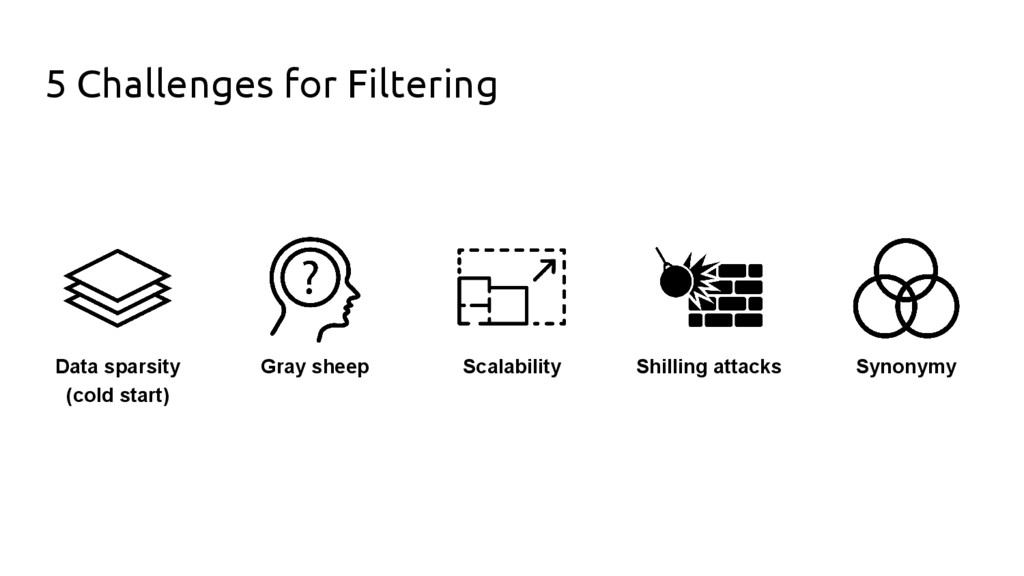5 Challenges for Filtering Data sparsity (cold ...
