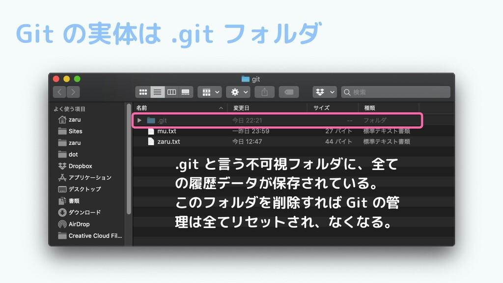 Git の実体は .git フォルダ .git と言う不可視フォルダに、全て の履歴データが保...