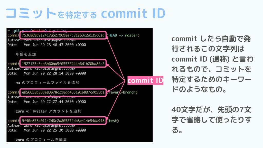 コミットを特定する commit ID commit ID commit したら自動で発 行さ...