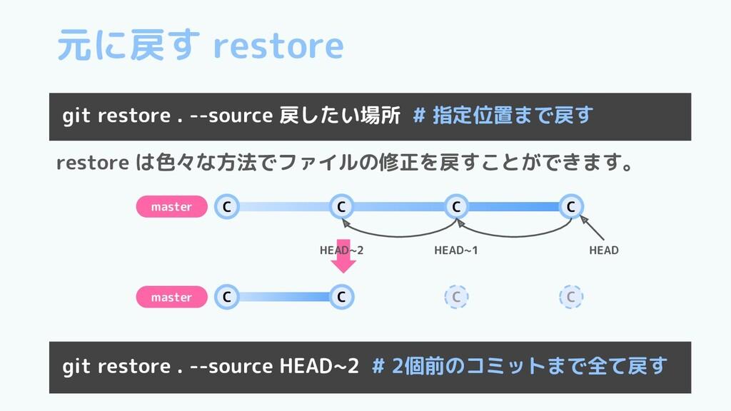 元に戻す restore restore は色々な方法でファイルの修正を戻すことができます。 ...