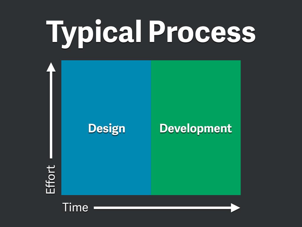 Typical Process Design Development Time Effort