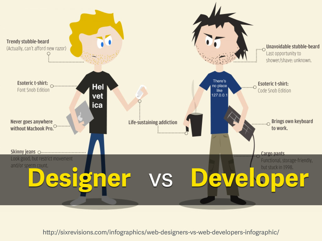 http://sixrevisions.com/infographics/web-design...
