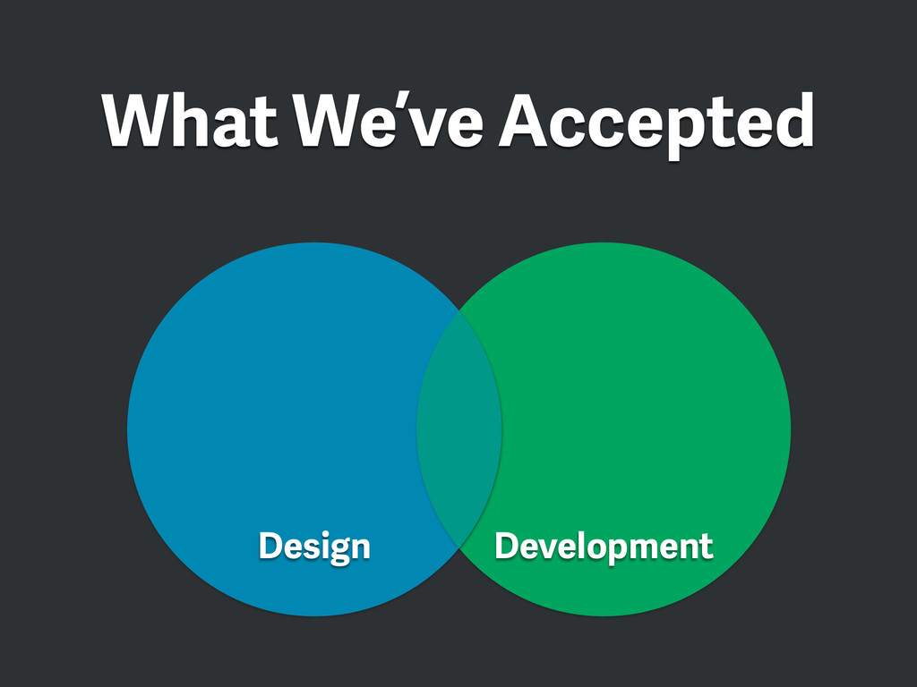 Development Design What We've Accepted