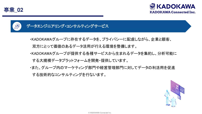 """© KADOKAWA Connected Inc.  ਓਪҠ ͷ͍͋ͩɺ,""""..."""