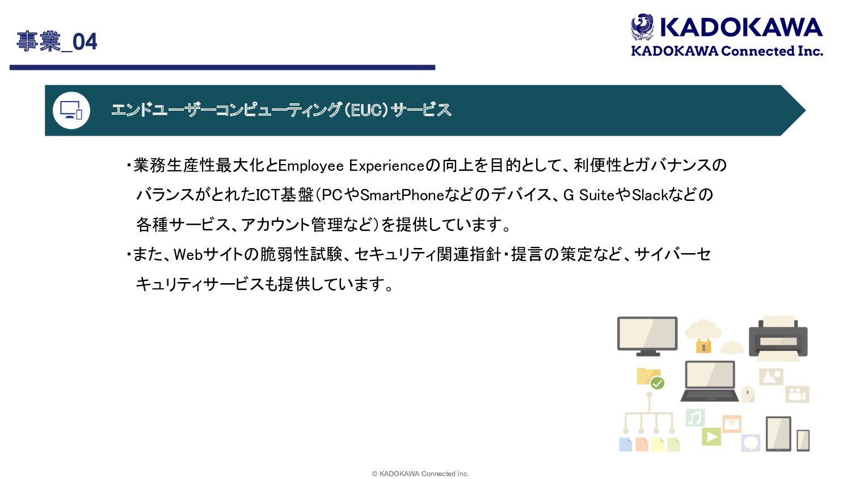 """© KADOKAWA Connected Inc.  ߦಈࢦ ,""""%0,""""8""""$POO..."""