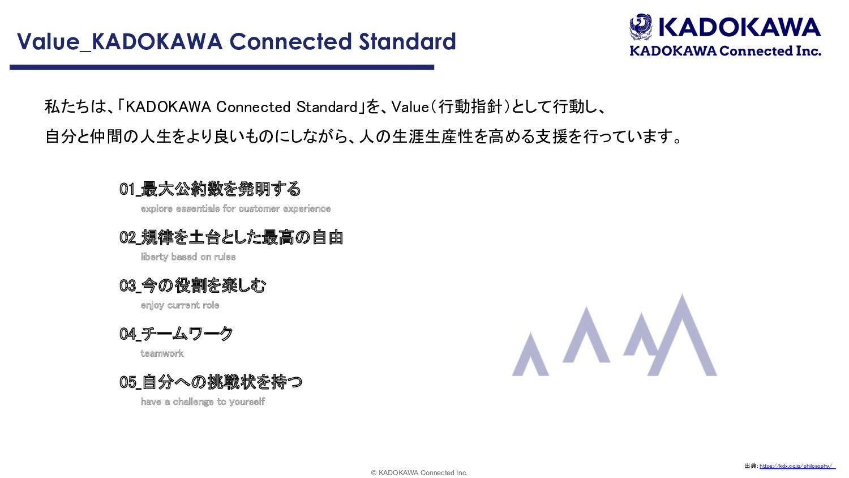 © KADOKAWA Connected Inc. 18 ৫ͷಛ ৫จԽ ϝϯόʔͷ ό...