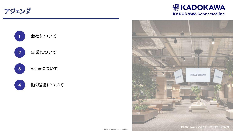 """© KADOKAWA Connected Inc. 2 ,""""%0,""""8""""$POOFDUFEͱ..."""