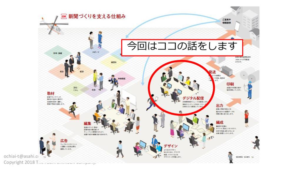 ochiai-t@asahi.com Copyright 2018 The Asahi Shi...