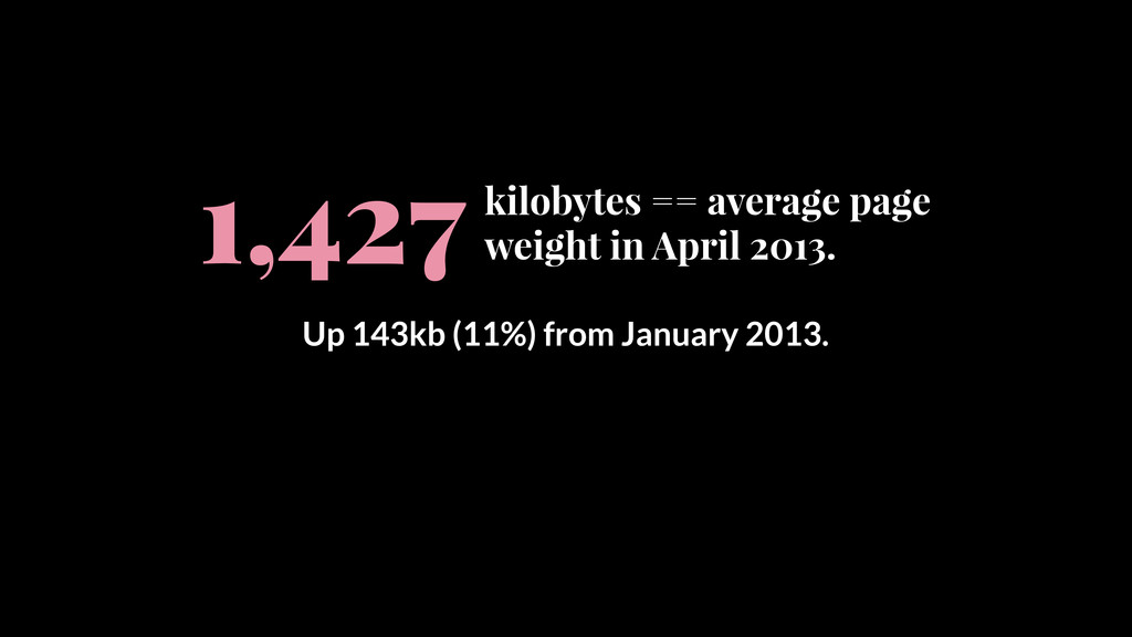 kilobytes == average page weight in April 2013....
