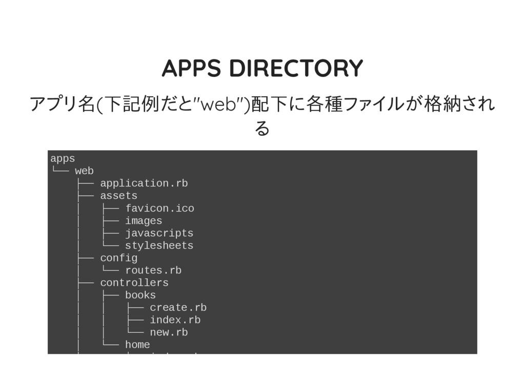 """APPS DIRECTORY アプリ名(下記例だと""""web"""")配下に各種ファイルが格納され る..."""