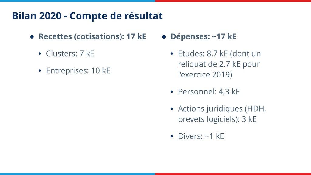 Bilan 2020 - Compte de résultat • Recettes (cot...