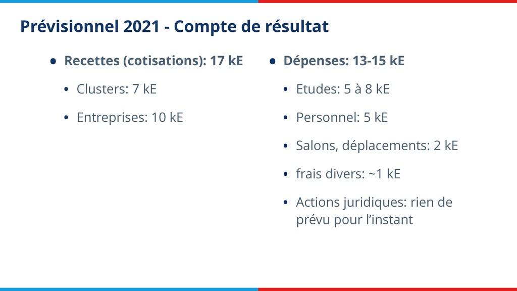 Prévisionnel 2021 - Compte de résultat • Recett...