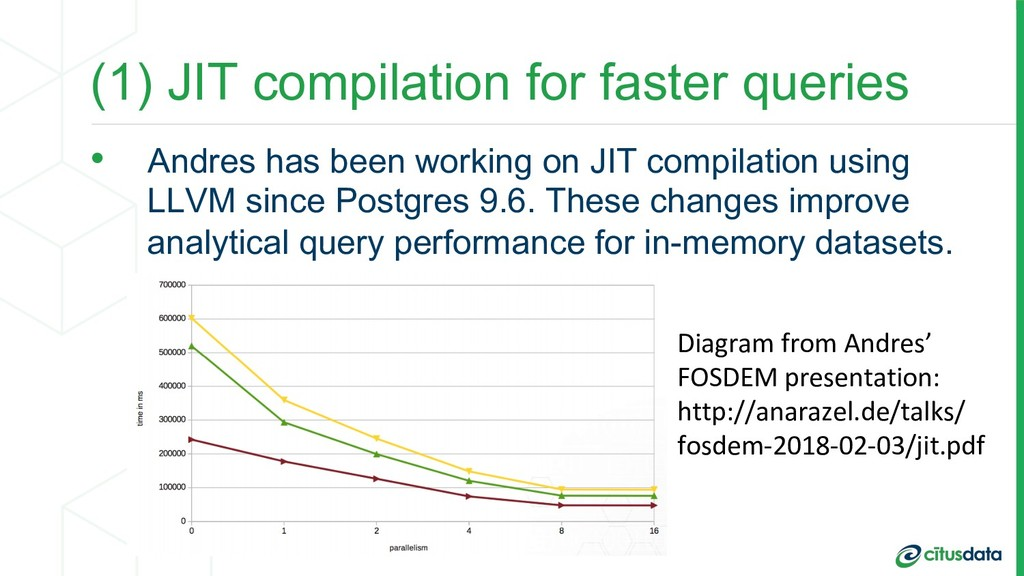 (1) JIT compilation for faster queries •  Andre...