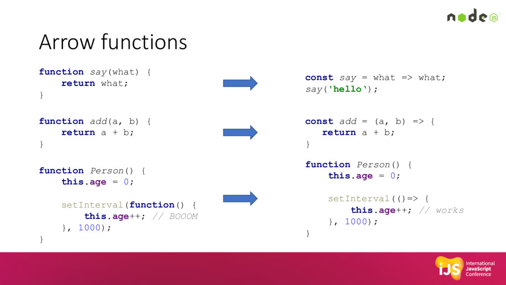 Arrow functions function say(what) { return wha...