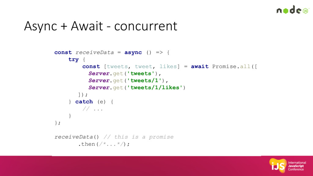 Async + Await - concurrent const receiveData = ...