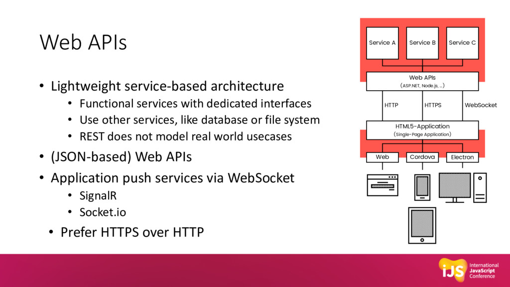 Web APIs • Lightweight service-based architectu...