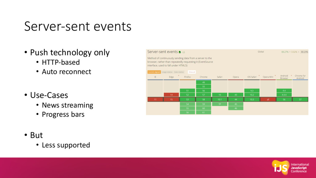 Server-sent events • Push technology only • HTT...