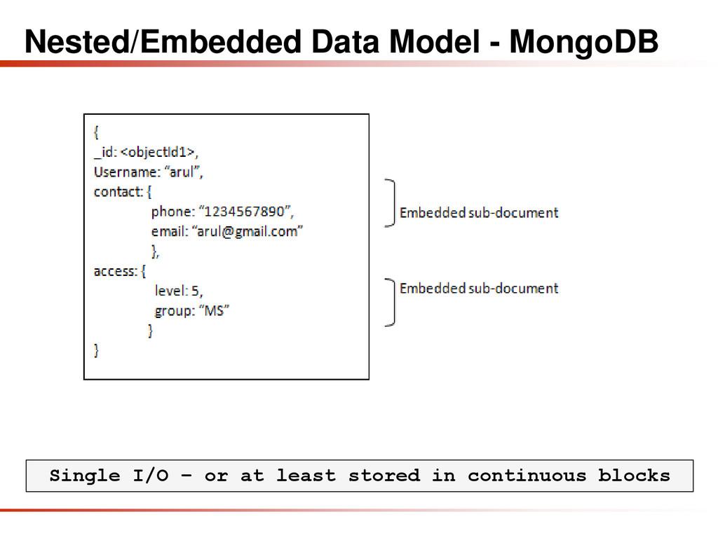 Nested/Embedded Data Model - MongoDB Single I/O...