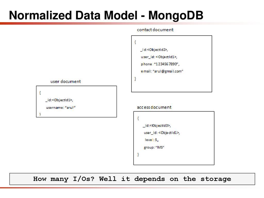Normalized Data Model - MongoDB How many I/Os? ...