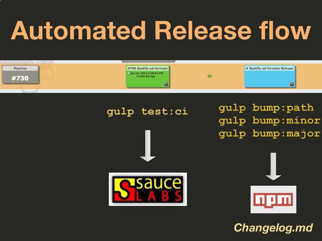 Automated Release flow gulp test:ci gulp bump:p...