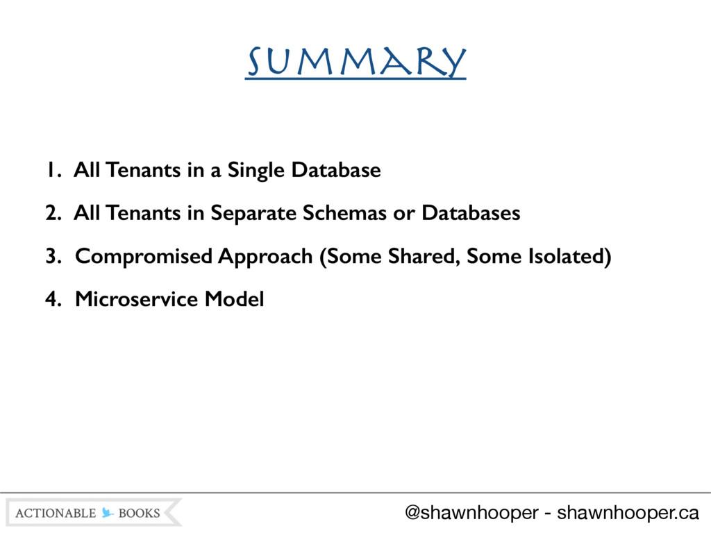 @shawnhooper - shawnhooper.ca Summary 1. All Te...